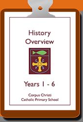 CCC-History